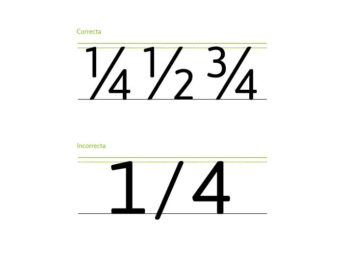 Fracciones correctas e incorrectas