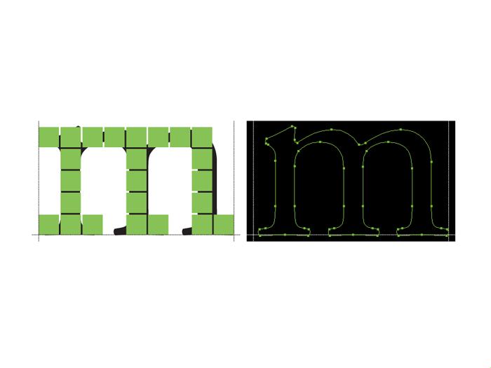 Fuente de mapa de bits y mapa de contorno de una letra