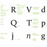 Anatomía tipográfica